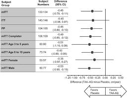 Pediatric Bmi Chart Pdf And Intranasal Triamcinolone And