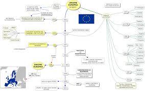 L'Unione Europea: un po' di storia – maggipintostefania