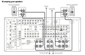 bi wiring speakers diagram wiring library tx nr636 in bi wiring speakers diagram gansoukin me bi amping speakers diagram