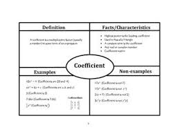 Coefficient Frayer Model Image Result For Frayer Model Math High School Pic Scientific