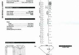 Cushion Cut Diamond Depth And Table Chart
