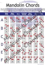 Complete Mandolin Chord Chart Details About Mandolin Chord Chart Acoustic And Electric A4 New