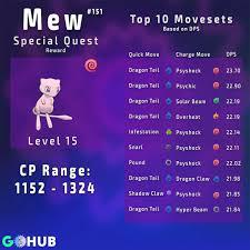 Mews Most Useful Movesets Pokemon Go Hub