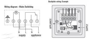 gp7 grasslin 7 day 16a socket box timer analogue synchronous grasslin 7 day 16a socket box timer analogue synchronous socket box mounted timeswitch