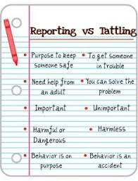 Reporting Vs Tattling Link Also Has Other Anchor Charts