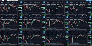 Pro Tip How To View Multiple Crypto Charts In One Tab Steemit