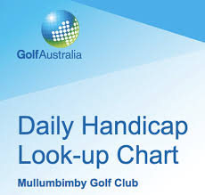 Daily Handicap Lookup Chart Score Card Handicap Look Up Charts Welcome To