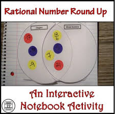 Rational Numbers Venn Diagram Worksheet Rational Numbers Venn Diagram Activity And Rational Numbers Task Cards