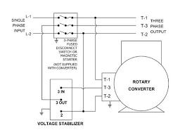pac motor wiring diagram wiring diagram cnc pac convertercnc pac wiring diagram