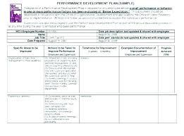 Best Employee Weekly Schedule Template Excel Work Bi Week Syncla Co