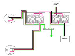 generator transfer switch wiring diagram new reliance manual reliance generator transfer switch wiring diagram generator transfer switch wiring diagram new reliance manual throughout onan