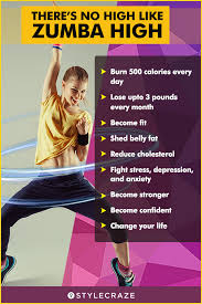 Zumba For Weight Loss And Fitness Burn 500 Calories In A Day
