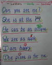Simple Anchor Charts Kindergarten Anchor Charts Thinking