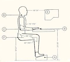 office desk depth. FFCI :: Ergonomics In The Office: A Guide For Improved Office Desk Depth