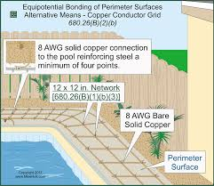 swimming pool wiring electrical repairs and installation Swimming Pool Wiring Diagram pool bonding diagram swimming pool wiring diagram for 2 lights