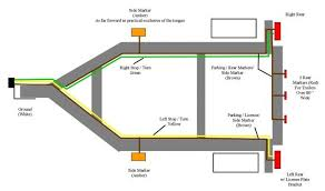 7 flat wiring diagram & 4 way trailer wiring colors travelwork 7 way trailer plug wiring diagram gmc at 7 Pin Trailer Connector Diagram