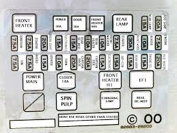 toyota corolla 2015 fuse diagram toyota image toyota corolla fuse box image details on toyota corolla 2015 fuse diagram