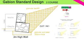 timber retaining wall design calculations concrete foundation wall design example concrete foundation design retaining wall foundation