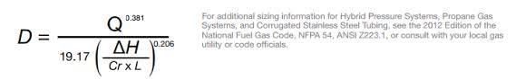 Gas Code Chart Gas Pipe System Sizing Eccotemp Help Desk