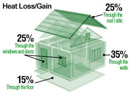 Nansulate NanoPioneer Blog | Cavity wall insulation, Blown in insulation,  Home insulation