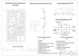Курсовые и дипломные проекты по инженерным системам скачать  Курсовой проект Разработка инженерных сетей микрорайона г