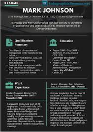 See Resumes Free Project Infographic Product Manager Resumes Free Project Manager