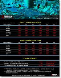 Custom Screen Printing Pricing Rochester Ny