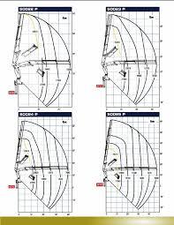 Pm Crane Load Chart 50 Ton Articulating Crane