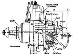 similiar 2002 grand am engine diagram keywords sensor wiring diagrams 2002 pontiac grand am wiring engine diagram