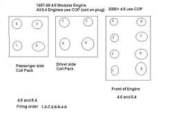 similiar ford expedition 5 4 firing order keywords 2003 ford expedition 5 4 firing order further 2001 ford f 150 coolant