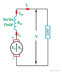 schematic diagram of dc motor wiring diagram online dc motor wiring diagram 3 wire types of dc motor shunt, series & compound wound motor circuit globe dc motor labelled diagram schematic diagram of dc motor