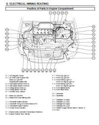 nissan navara d40 stereo wiring colours nissan nissan navara d40 radio wiring diagram wiring diagram on nissan navara d40 stereo wiring colours