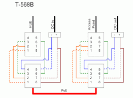 cat5 poe wiring diagram on cat5 images free download images Cat5 Cable Diagram cat5 poe wiring diagram on cat5 poe wiring diagram 2 poe cat5 cable diagram rj45 poe connector pinout cat5 crossover cable diagram