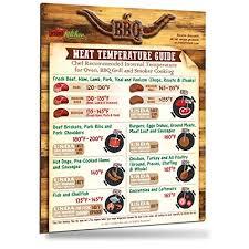 Turkey Internal Temperature Chart Amazon Com Best Designed Cool Meat Temperature Magnet Guide