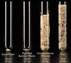 Zero Water Filter Chart Details About Zerowater Zr 001 Replacement Filter 1 Pack New Free Shipping