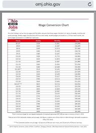 Decimal Conversion Chart Stunning Decimal Conversion Chart Fascinating R Value Conversion Chart