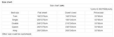 Sheet Measurement Chart King Duvet Size Chart Metamap Top