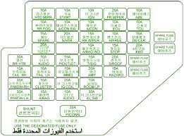 hyundai fuse diagram more information hyundai sonata fuse diagram on hyundai accent fuse box diagram for