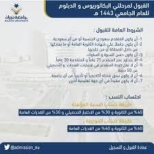 جامعة نجران تعلن مواعيد القبول للعام القادم - Najran University