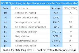W1209 Dc 12v Heat Cool Temp Thermostat Temperature Control Switch Temperature Controller Thermometer Thermo Controller
