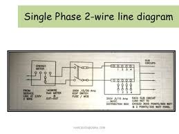 single phase electrical wiring installation in a multi story Single Phase House Wiring Diagram home wiring(domestic wiring), house wiring single phase house wiring diagram pdf