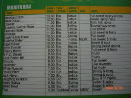 Coffee Shop Weed Prices Amsterdam