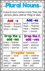 Singular And Plural Nouns Chart Plural Nouns Poster Anchor Chart Plural Nouns Grammar