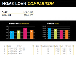 Home Loan Comparison Analysis Template Blue Layouts