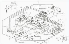 premium columbia par car wiring diagram 8610 with columbia par car columbia par car gas wiring diagram at Columbia Par Car Gas Wiring Diagram