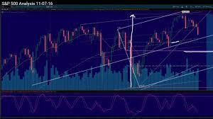 S P 500 Analysis 11 07 16