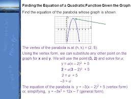 finding the equation of a quadratic function given the graph