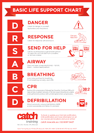 First Aid Downloads Catch Training