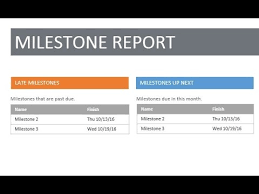 How To Create Milestones In Ms Project Youtube
