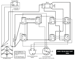 yamaha g9 golf cart wiring diagram wiring diagram libraries yamaha g9 golf cart wiring diagram gas electric elegant best offull size of yamaha g9 gas